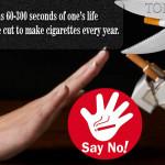 measures for tobacco, impact of tobacco, tobacco, asaram bapu on tobacco